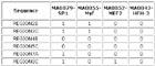 Data Set 3.4:
