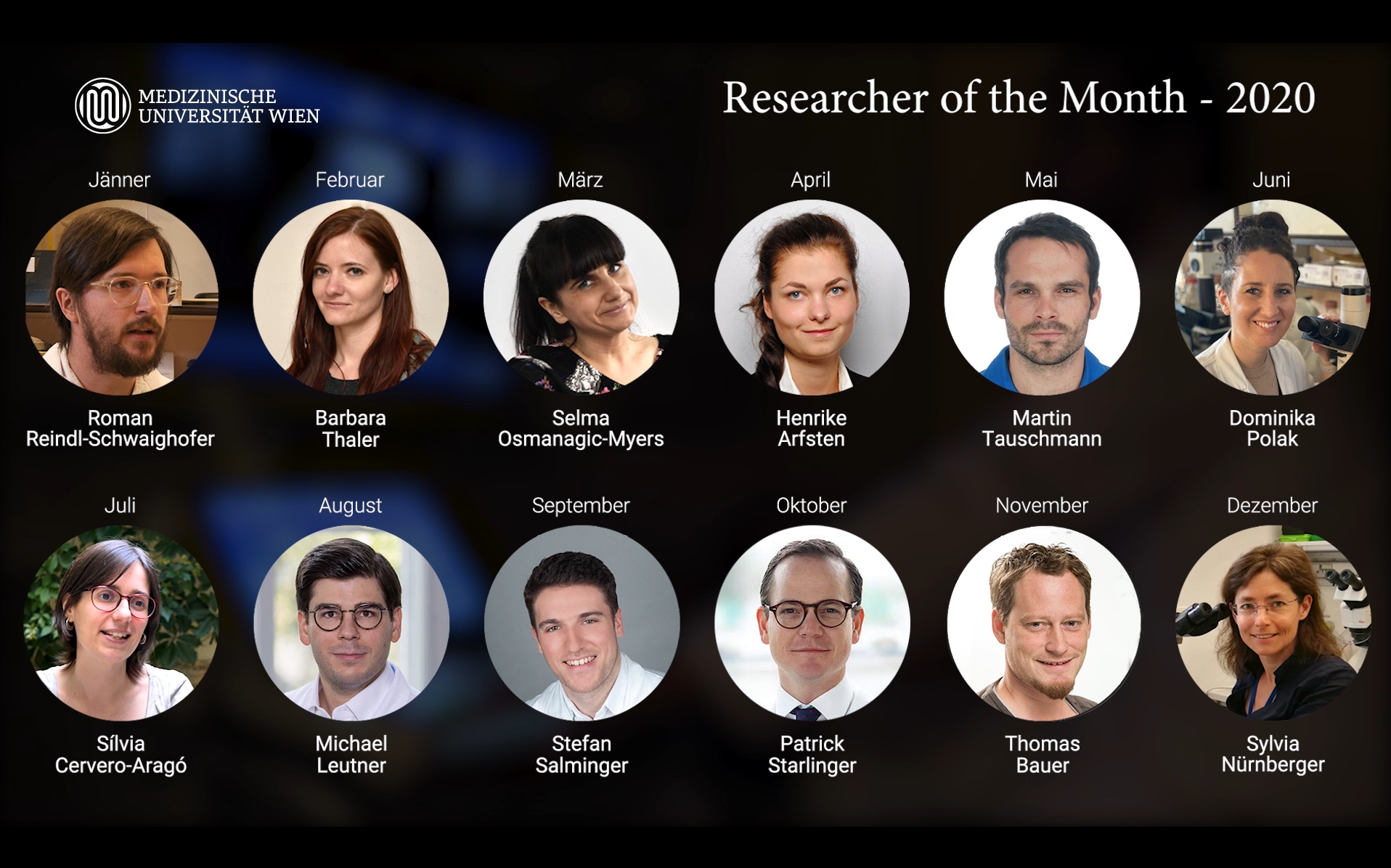 Researcher of the Month 2020